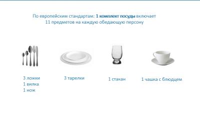 Как выбрать посудомоечную машину для дома - комплект.PNG