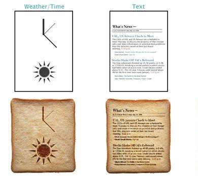 Тостер-принтер - Картинки, которые может напечатать тостер.jpg