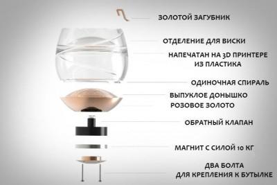 Новый стакан для потягивания виски в космосе  - RAZBOR_1441871879-660x440.jpg