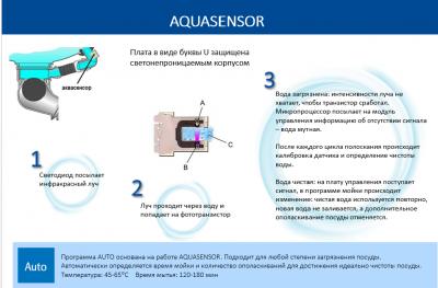 Как повысить эффективность работы посудомоечной машины? - AQUAsensor.PNG