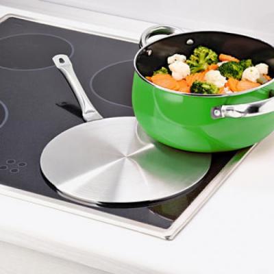 Выбираем посуду для индукционной плиты - idukcia.png