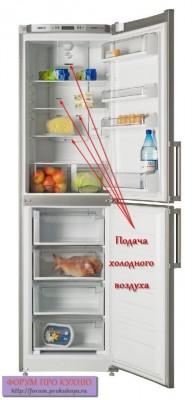 Что такое Smart Air Flow в холодильнике Атлант? - Atlant_XM_4425.jpg