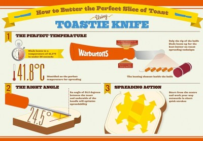 Ножи для тостов - article-2166029-13D3D389000005DC-959_634x441.jpg