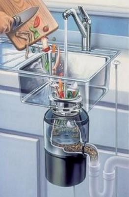 Диспоузер - измелчитель пищевых отходов - Диспоузер.jpg